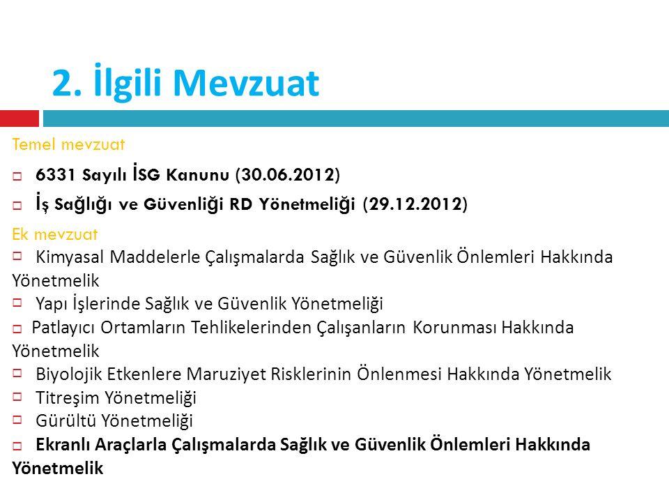 2. İlgili Mevzuat Temel mevzuat 6331 Sayılı İSG Kanunu (30.06.2012)