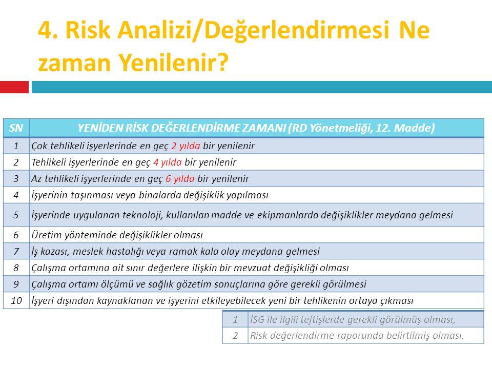 4. Risk Analizi/Değerlendirmesi Ne zaman Yenilenir