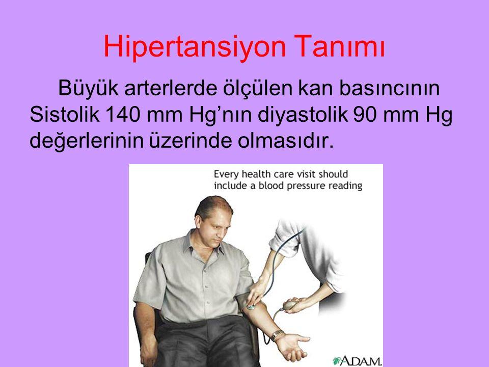 Hipertansiyon Tanımı Büyük arterlerde ölçülen kan basıncının Sistolik 140 mm Hg'nın diyastolik 90 mm Hg değerlerinin üzerinde olmasıdır.
