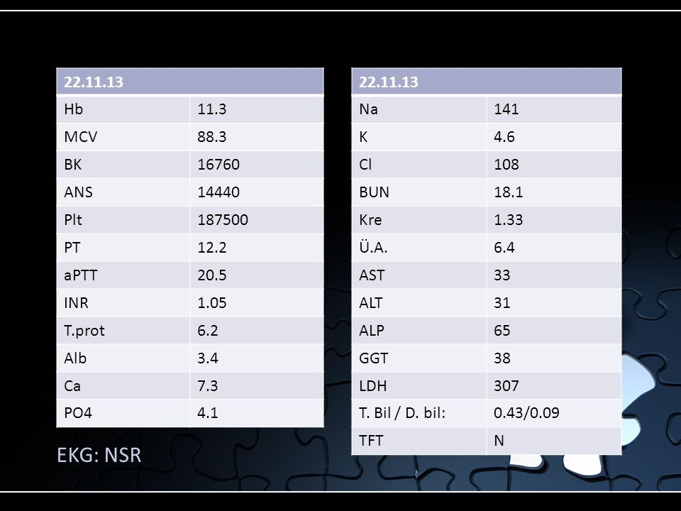 EKG: NSR 22.11.13 Hb 11.3 MCV 88.3 BK 16760 ANS 14440 Plt 187500 PT