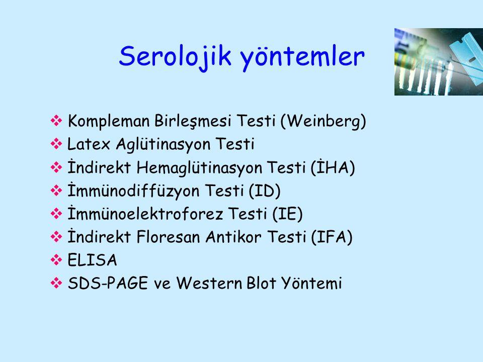 Serolojik yöntemler Kompleman Birleşmesi Testi (Weinberg)