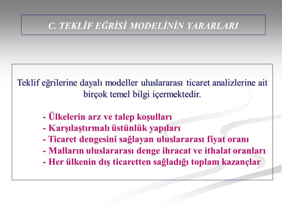 C. TEKLİF EĞRİSİ MODELİNİN YARARLARI