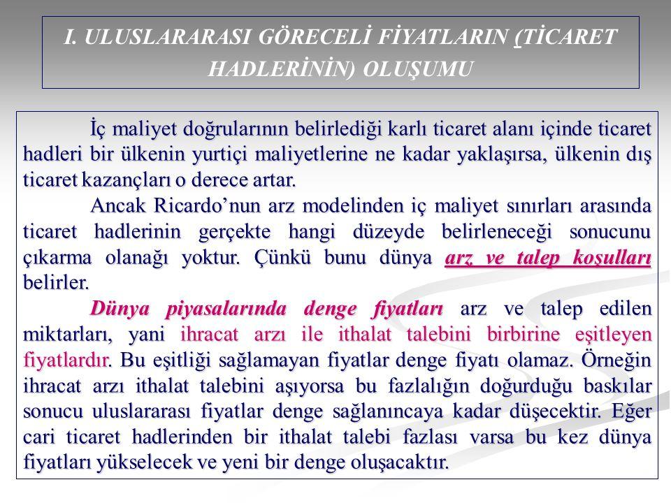 I. ULUSLARARASI GÖRECELİ FİYATLARIN (TİCARET