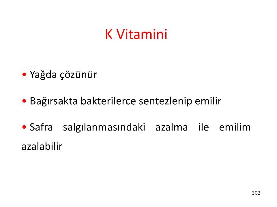 K Vitamini Yağda çözünür Bağırsakta bakterilerce sentezlenip emilir