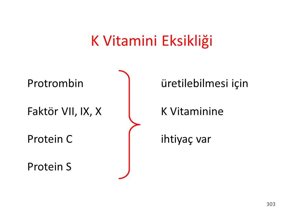 K Vitamini Eksikliği Protrombin üretilebilmesi için