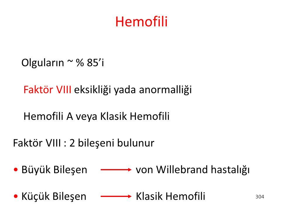 Hemofili Olguların ~ % 85'i Faktör VIII eksikliği yada anormalliği