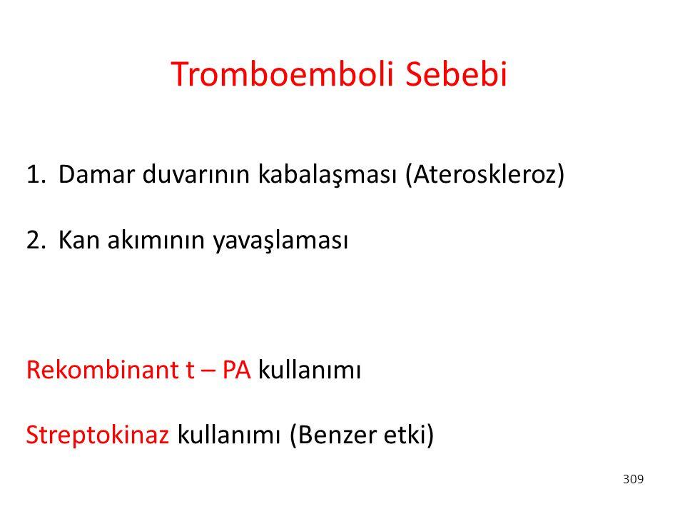 Tromboemboli Sebebi Damar duvarının kabalaşması (Ateroskleroz)