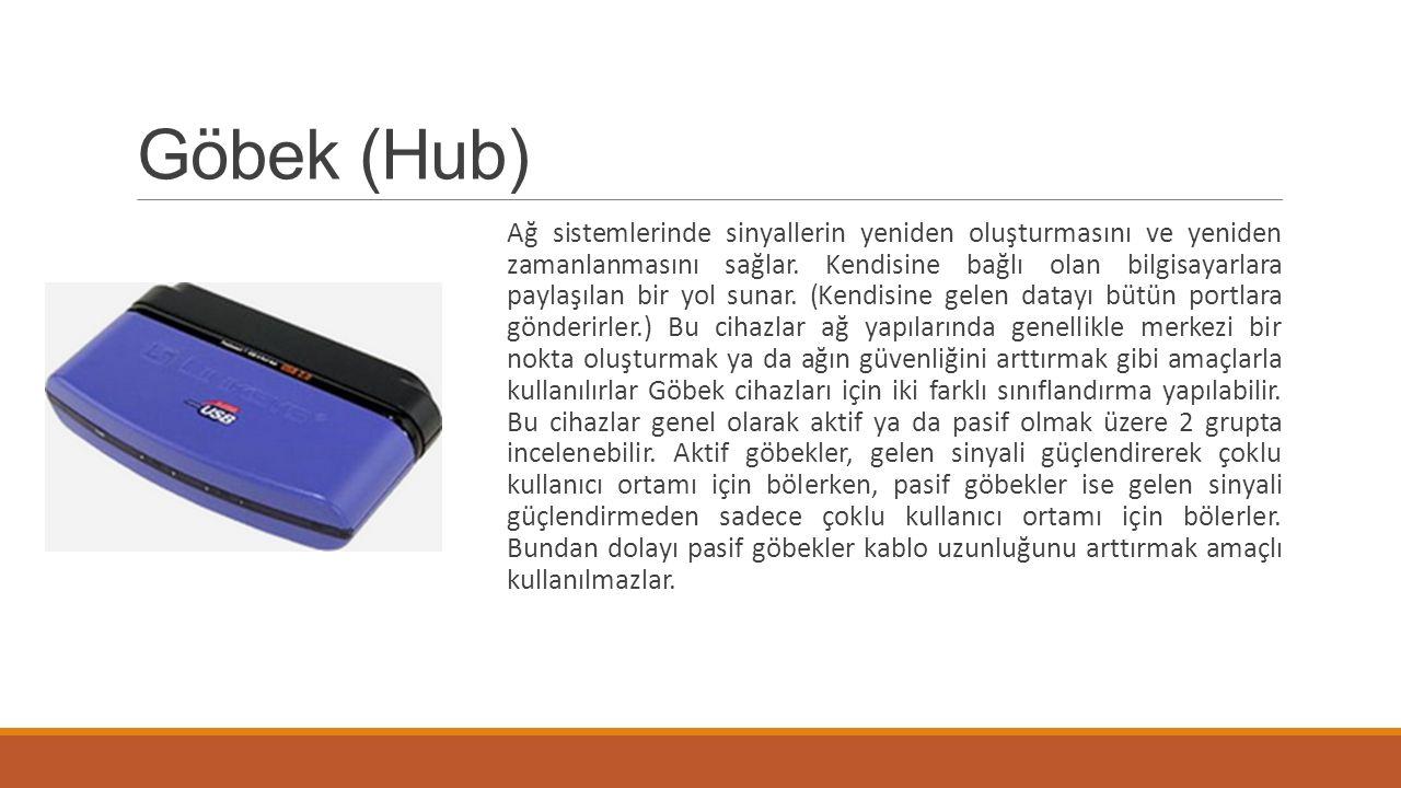 Göbek (Hub)