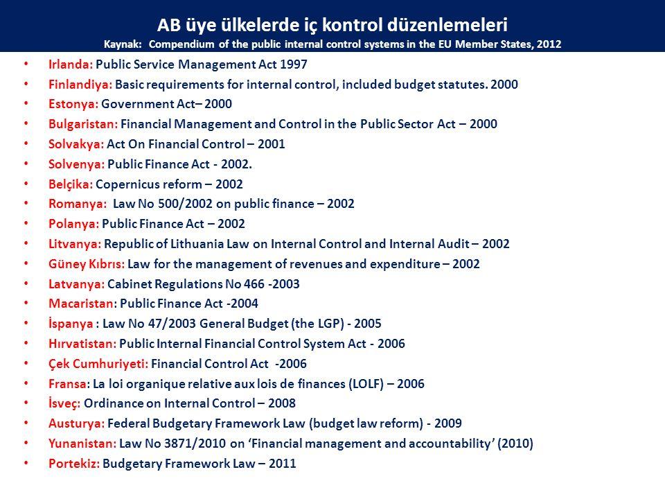 AB üye ülkelerde iç kontrol düzenlemeleri Kaynak: Compendium of the public internal control systems in the EU Member States, 2012