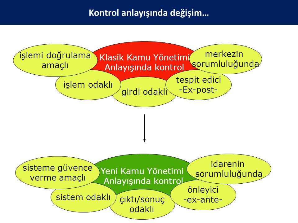 Kontrol anlayışında değişim…