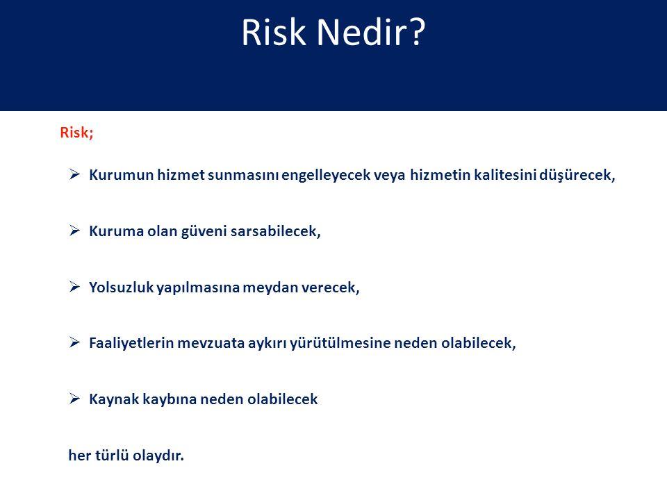 Risk Nedir Risk; Kurumun hizmet sunmasını engelleyecek veya hizmetin kalitesini düşürecek, Kuruma olan güveni sarsabilecek,