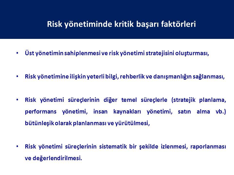 Risk yönetiminde kritik başarı faktörleri