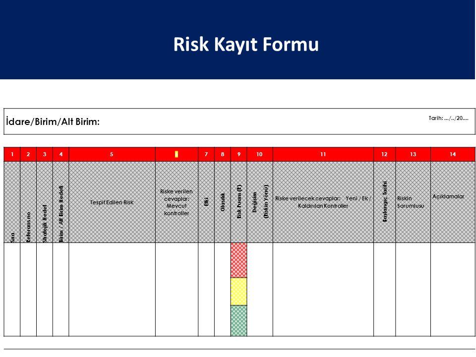 Risk Kayıt Formu İdare/Birim/Alt Birim: Tarih: .../../20.... 1 2 3 4 5