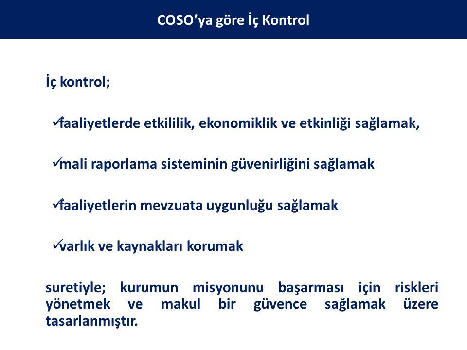 COSO'ya göre iç kontrol nedir