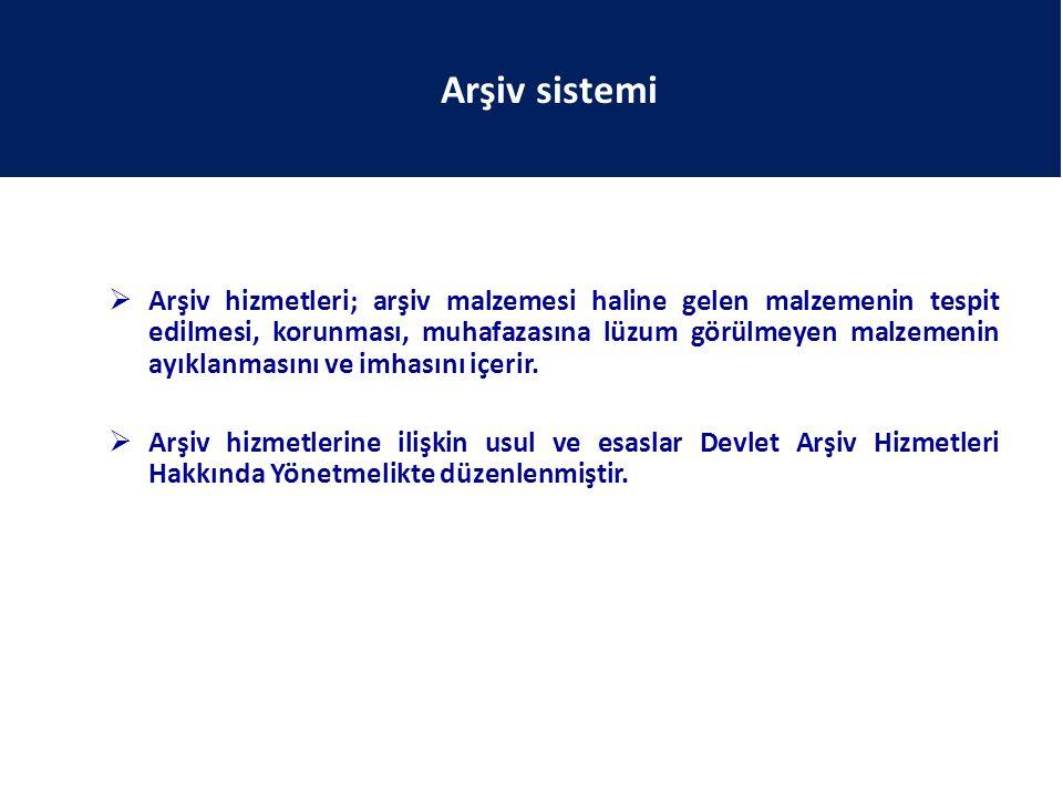 Arşiv sistemi