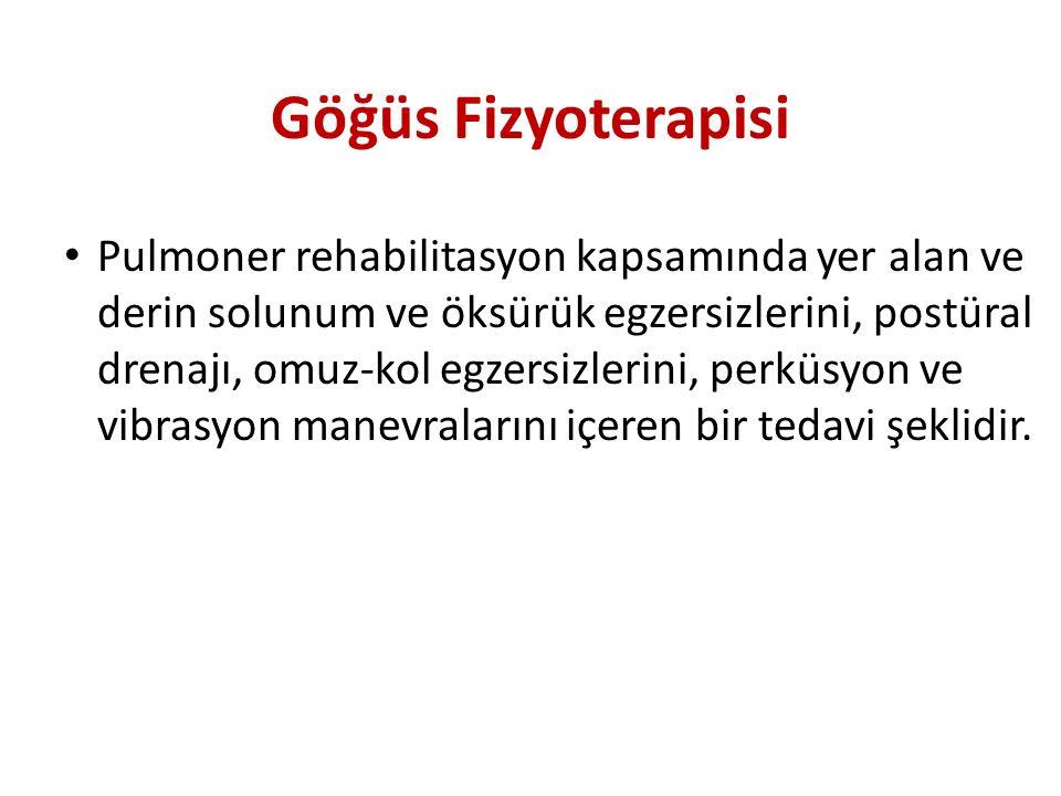 Göğüs Fizyoterapisi