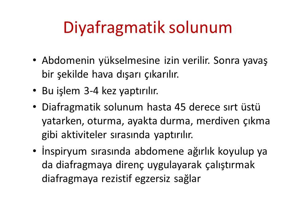 Diyafragmatik solunum