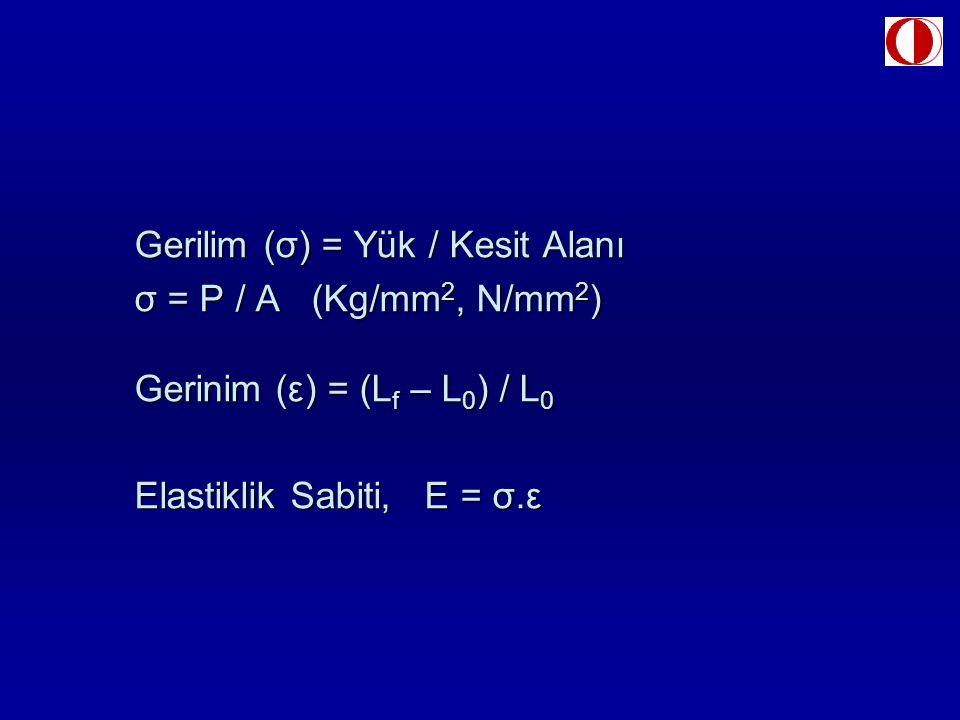 Gerilim (σ) = Yük / Kesit Alanı