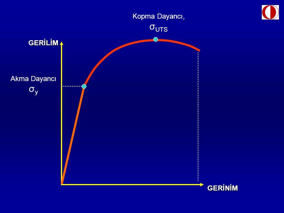 GERİLİM GERİNİM Akma Dayancı σy Kopma Dayancı, σUTS