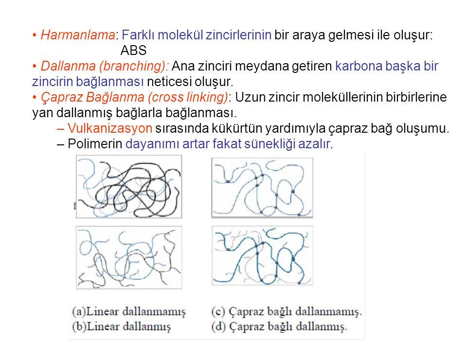 • Harmanlama: Farklı molekül zincirlerinin bir araya gelmesi ile oluşur: