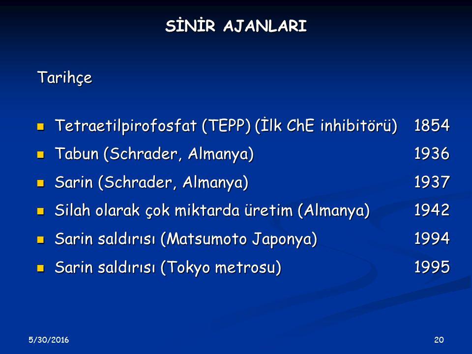 Tetraetilpirofosfat (TEPP) (İlk ChE inhibitörü) 1854