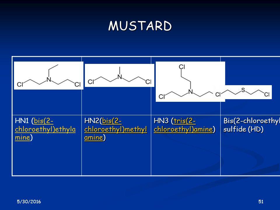 MUSTARD HN1 (bis(2-chloroethyl)ethylamine)