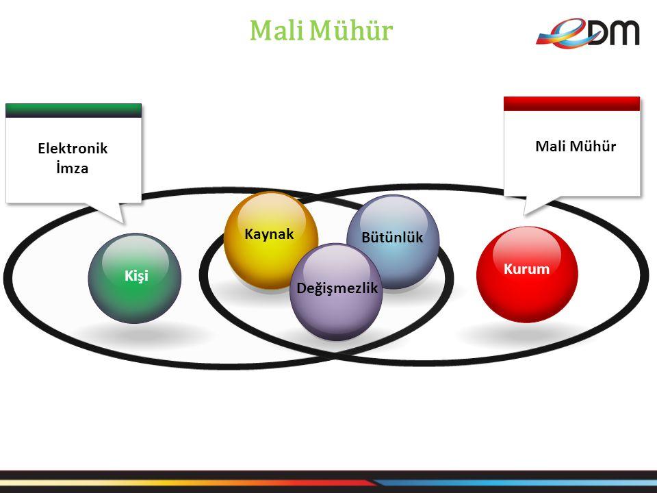 Mali Mühür Mali Mühür Elektronik İmza Kaynak Bütünlük Kurum Kişi