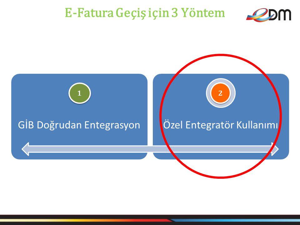 E-Fatura Geçiş için 3 Yöntem