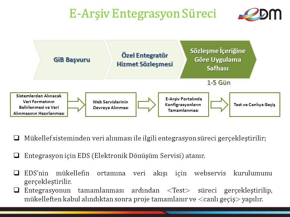 E-Arşiv Entegrasyon Süreci