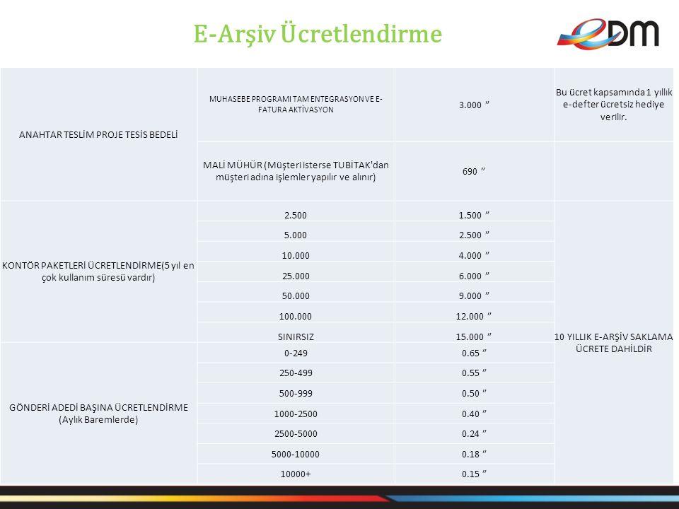 E-Arşiv Ücretlendirme
