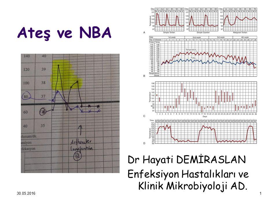 Ateş ve NBA Dr Hayati DEMİRASLAN