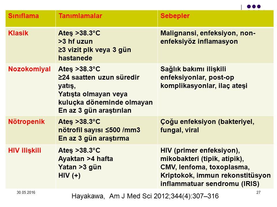 ≥3 vizit plk veya 3 gün hastanede