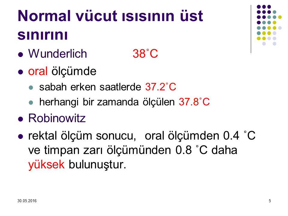 Normal vücut ısısının üst sınırını
