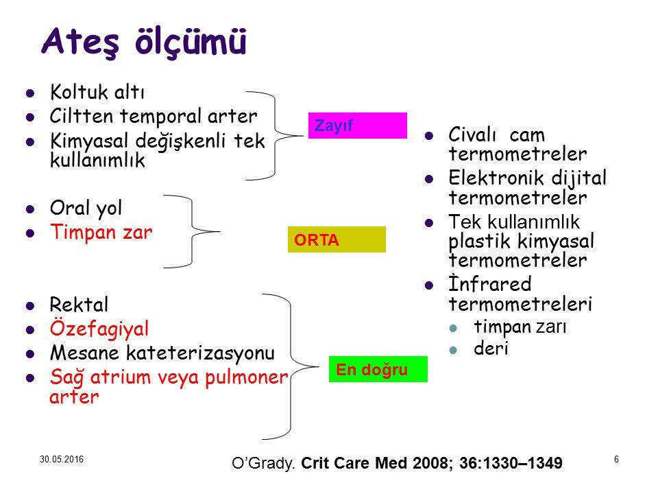 Ateş ölçümü Koltuk altı Ciltten temporal arter