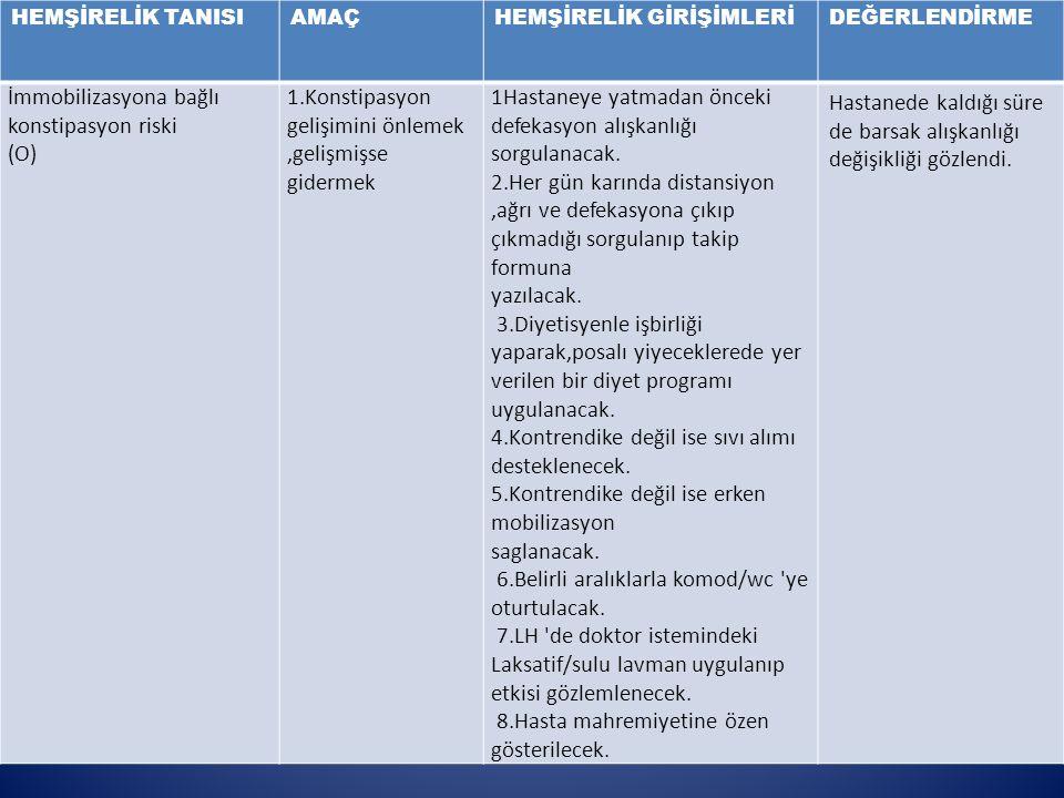İmmobilizasyona bağlı konstipasyon riski (O)