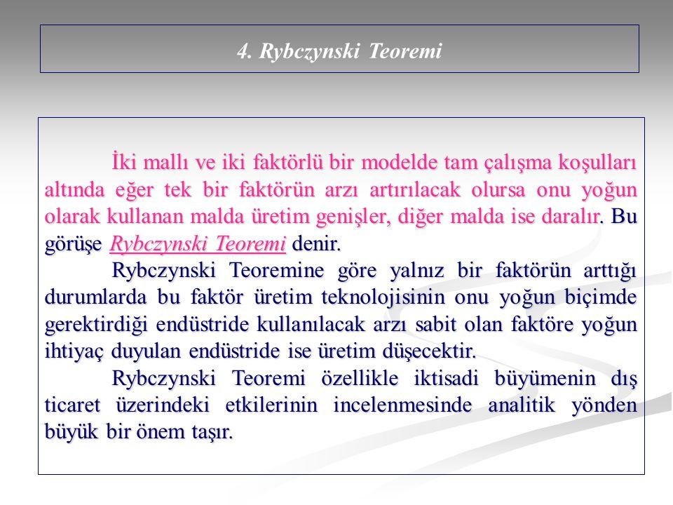 4. Rybczynski Teoremi