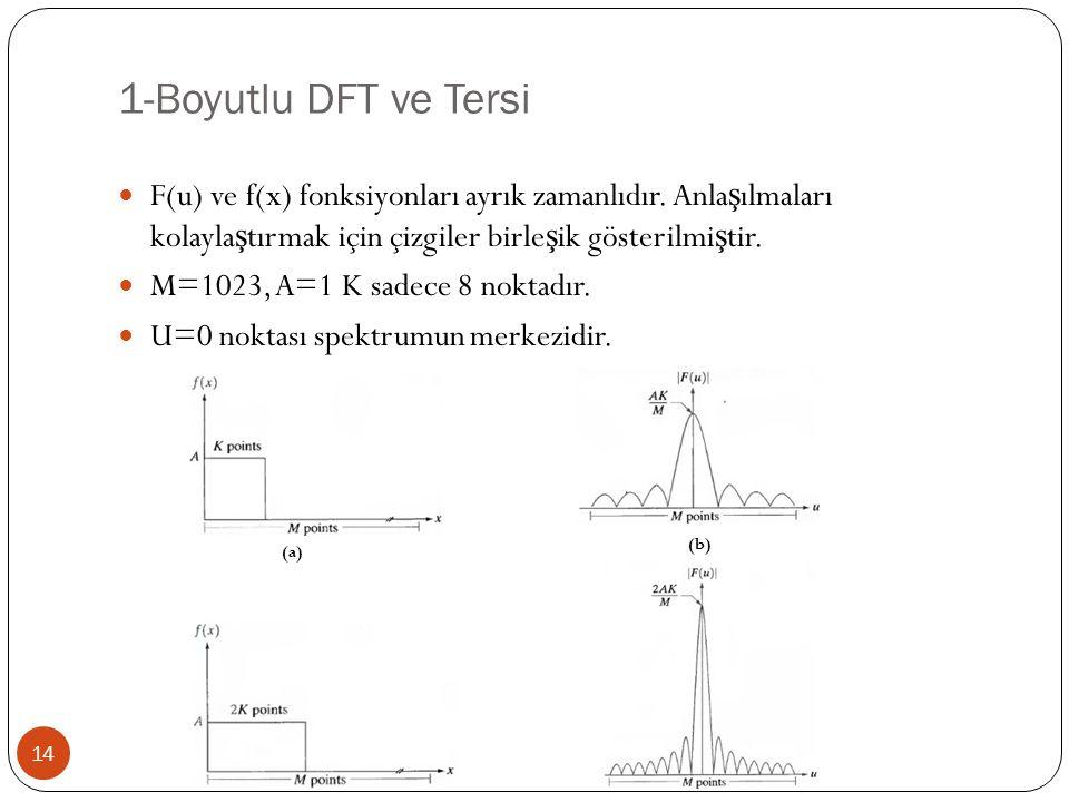 1-Boyutlu DFT ve Tersi F(u) ve f(x) fonksiyonları ayrık zamanlıdır. Anlaşılmaları kolaylaştırmak için çizgiler birleşik gösterilmiştir.