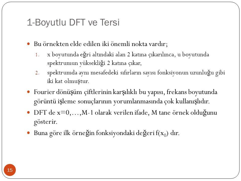 1-Boyutlu DFT ve Tersi Bu örnekten elde edilen iki önemli nokta vardır;