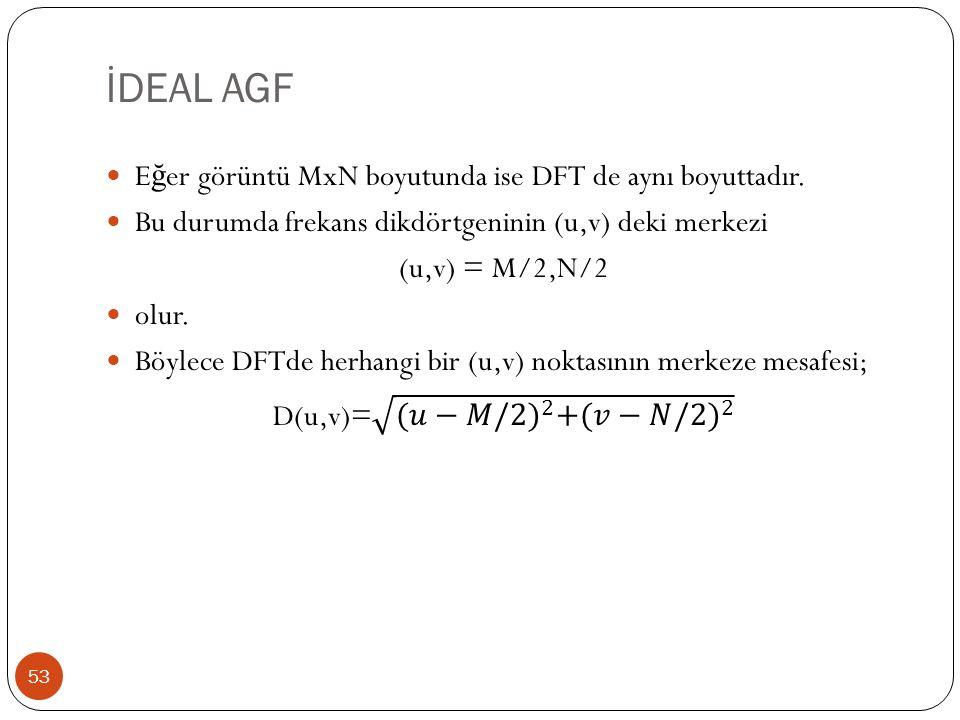 İDEAL AGF Eğer görüntü MxN boyutunda ise DFT de aynı boyuttadır.