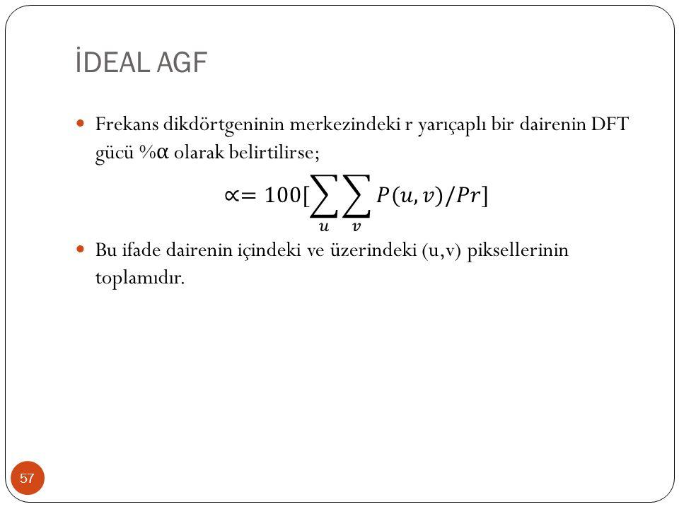 İDEAL AGF Frekans dikdörtgeninin merkezindeki r yarıçaplı bir dairenin DFT gücü %α olarak belirtilirse;
