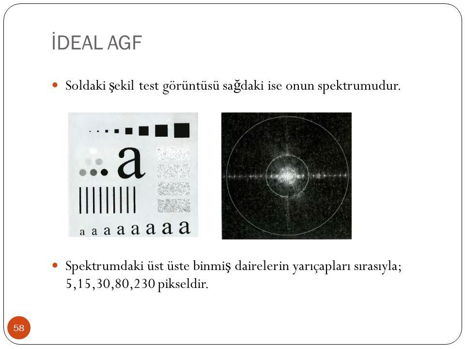 İDEAL AGF Soldaki şekil test görüntüsü sağdaki ise onun spektrumudur.