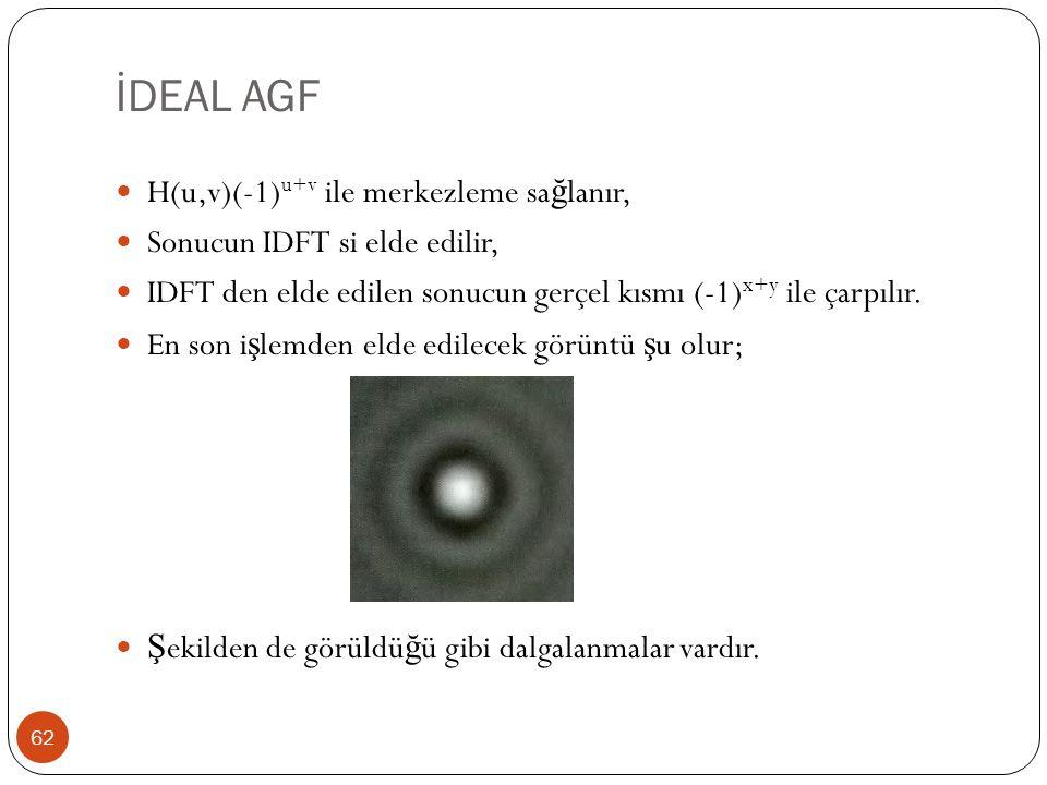 İDEAL AGF H(u,v)(-1)u+v ile merkezleme sağlanır,