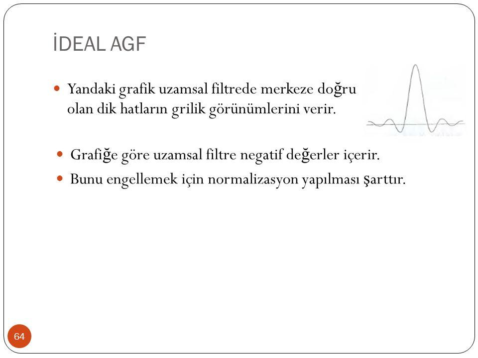 İDEAL AGF Yandaki grafik uzamsal filtrede merkeze doğru olan dik hatların grilik görünümlerini verir.