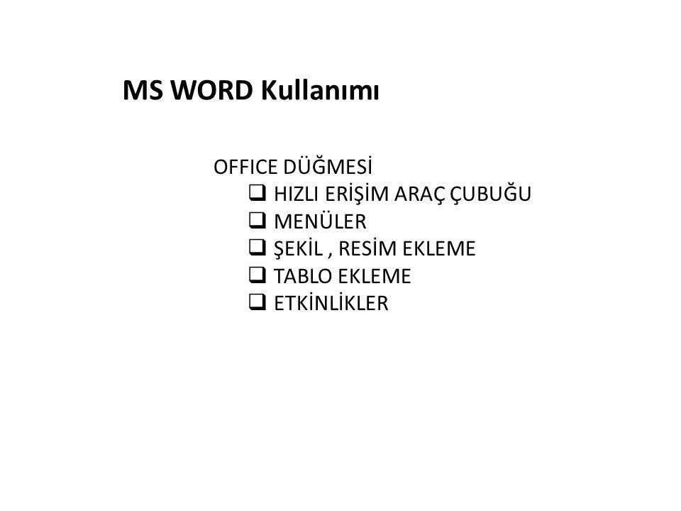 MS WORD Kullanımı OFFICE DÜĞMESİ HIZLI ERİŞİM ARAÇ ÇUBUĞU MENÜLER