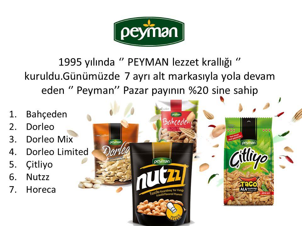 1995 yılında '' PEYMAN lezzet krallığı '' kuruldu