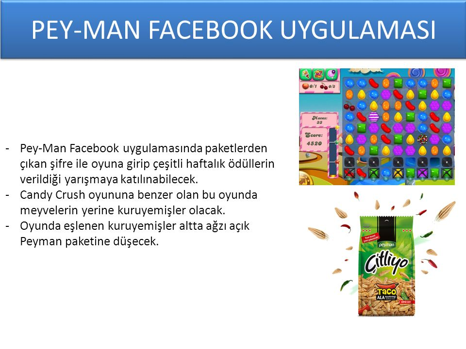 PEY-MAN FACEBOOK UYGULAMASI