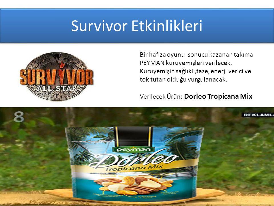 Survivor Etkinlikleri