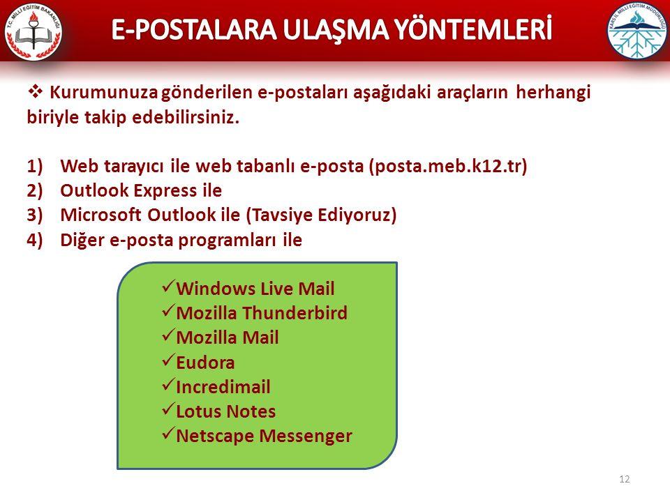 E-POSTALARA ULAŞMA YÖNTEMLERİ