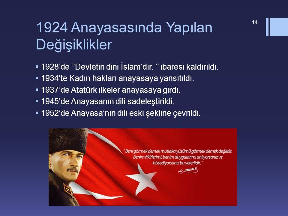 1924 Anayasasında Yapılan Değişiklikler