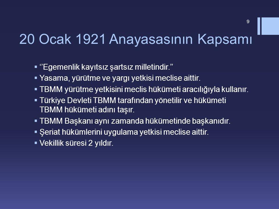 20 Ocak 1921 Anayasasının Kapsamı